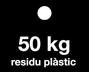 la ruta del reciclat de plàstics - 50-kg